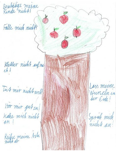 Deutsch, Klasse 3, Übungen zu Aufforderungssätzen